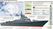 Nga thử nghiệm tàu tên lửa có thể về Việt Nam